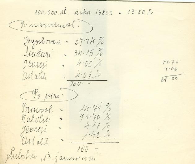 Djaka IV 257.1934