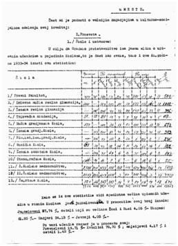 statistika prosvetna