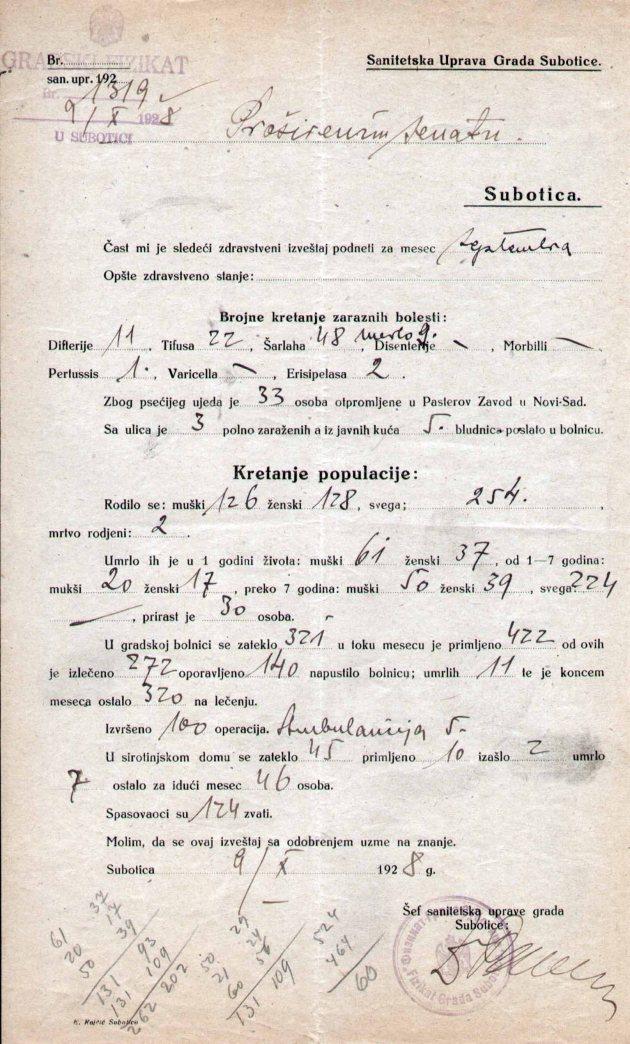 I 1 1928 Fizikat